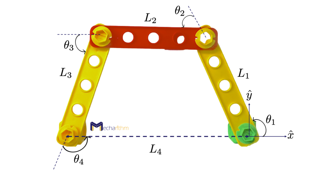 4-bar-linkage-holonomic-constraints